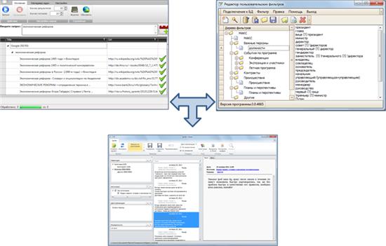 Модули мониторинга информации через поисковые системы